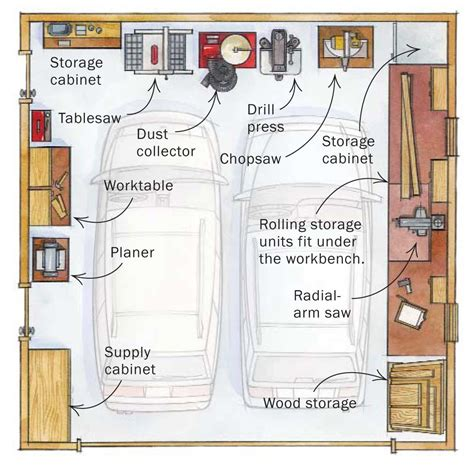 Automotive Floor Plans by Automotive Shop Floor Plan Unique Garage Design Shipping