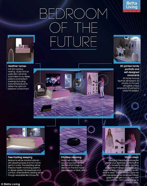 Bedrooms Of The Future by Floating Beds Smart Carpets And 3d Printed Furniture