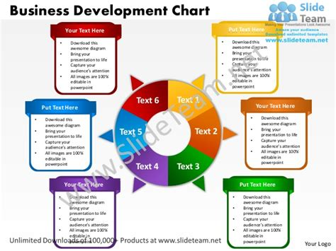 business development presentation template business development chart powerpoint templates 0712