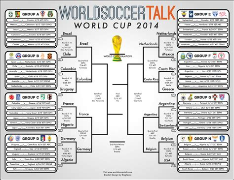 world cup soccer result image gallery cup 2014