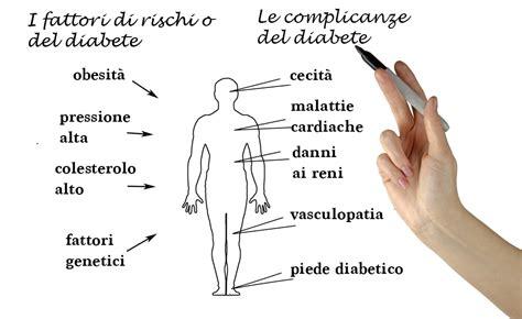diabete tipo 2 alimentazione diabete di tipo 2 ecco tutti i modi per prevenirlo