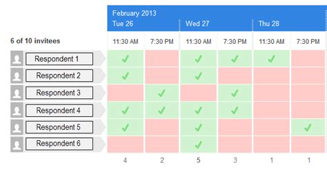 doodle scheduler meeting how to survey and determine the correct time to meet with