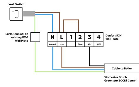 worcester bosch wave wiring diagram wiring diagram
