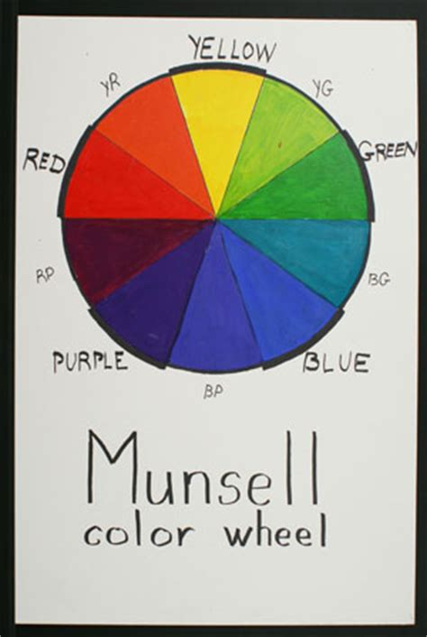 munsell color wheel developing your palette using the munsell color wheel