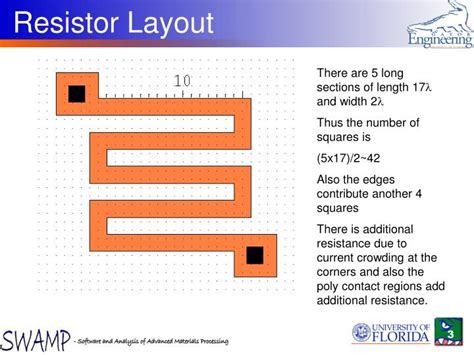 resistor layout ppt ppt 5 2a poly resistor powerpoint presentation id 4446430