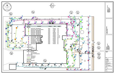 Home Plan Project Design Resources See Our Landscape Projects Landscape Irrigation Services