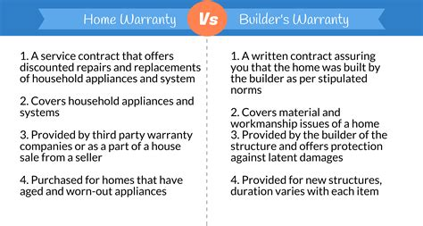 what is covered builder s warranty home warranty