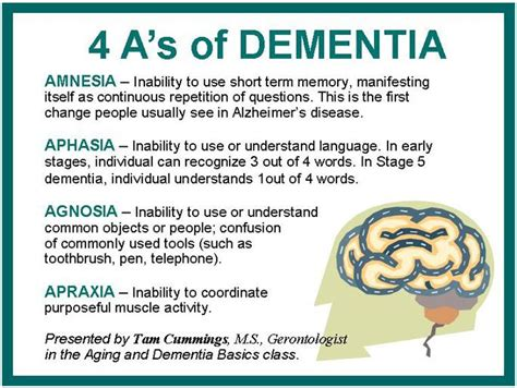 dementia or alzheimer s a s guide to home care from the early signs and onset of dementia through the various alzheimer stages books 12 best images about disease dementia on