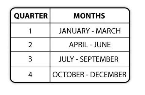 Calendar Quarter Definition Quarterly Calendars 2013 Calendar Template 2016