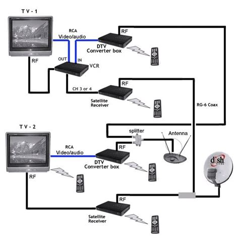 directv lnb wiring diagrams wiring diagram
