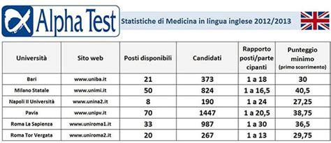 punteggio test medicina 2014 punteggio test ingresso medicina in lingua inglese