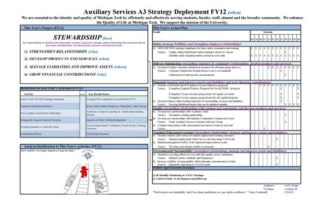 a3 process improvement template hoshin kanri strategy deployment continuous