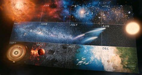 Calendario Cosmico La Enzima Tecnolog 237 A Y Ciencia 191 C 243 Mo Contar La Historia