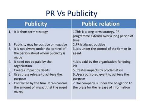 your publicist the pr and publicity secrets that will make you and your business books relation