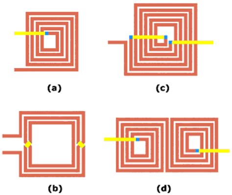 rectangular spiral inductor design accurate modeling of spiral inductors on silicon for wireless rfic designs edn