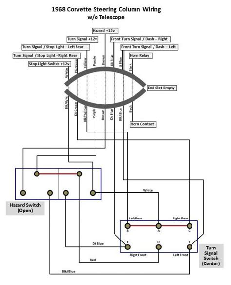 gm turn signal switch wiring wiring diagram with description