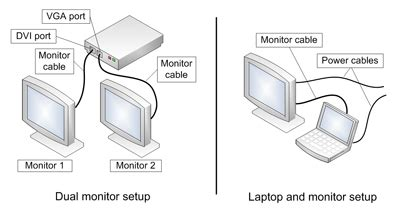 how to set up dual monitors on your computer pc ninja