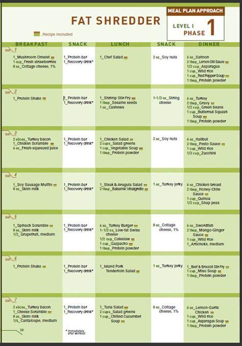 Smash Diet Phase 1 Detox Food List by Shredder Diet For The Brazil Lift Workout P90x
