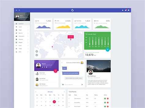 home design app user guide dashboard design best user dashboard ui exles