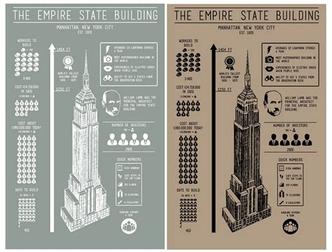 Empire State Building Floor Plans hand printed poster of the empire state building is a