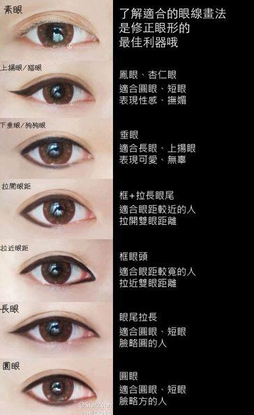 eyeliner types tutorial different types of asian eyes and eyeliner techniques on