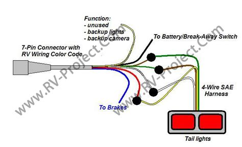 trailer wiring color code 25 wiring diagram images