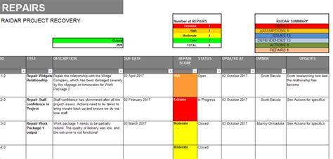 project raid log template project crisis management dashboard log template