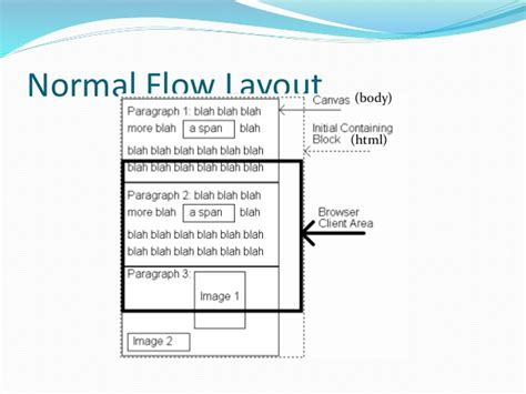 qt flowlayout image gallery html flowlayout