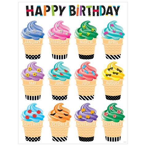 birthday gift ideas for her bright bold and beautiful bold bright happy birthday chart ctp2847 primary