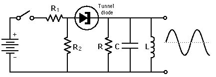 tunnel diode oscillator load line concept and diode circuits