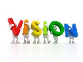 What s the team vision squareblog