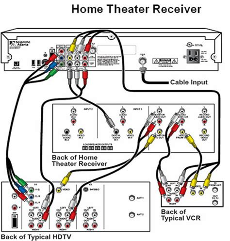 home theater speaker wiring diagram home review
