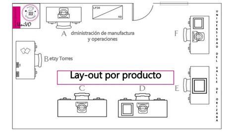 tipos de layout layout por producto