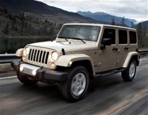Wiki Jeep Wrangler Jeep Wrangler Unlimited Jeep Wiki