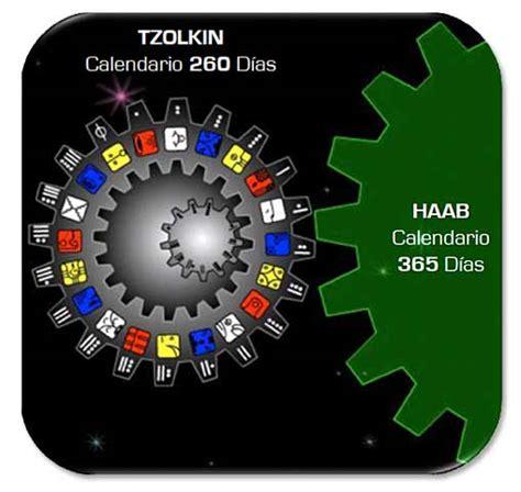 Calendario Haab Y Tzolkin Rueda Cal 233 Ndrica Mayankin