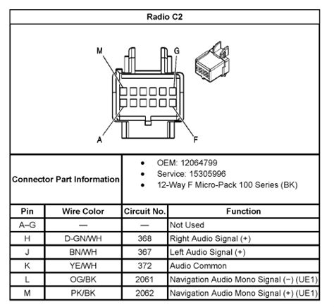looking for wiring diagram and pin outs for my audio
