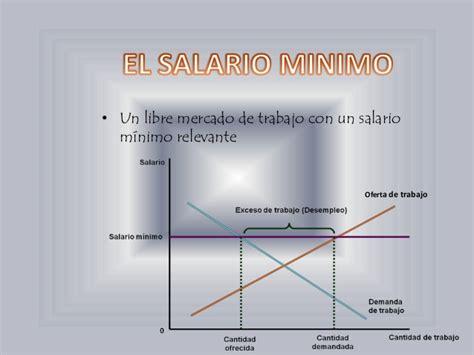 en lugar de m nimo mejor un salario animal pol tico cantidad del salario minimo la oferta la demanda y la pol