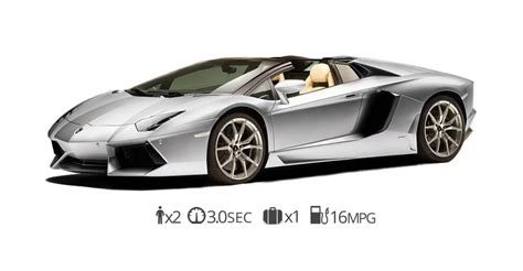Where Can You Rent A Lamborghini And Luxury Car Rentals At Rentals