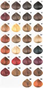 Aschbraun Haarfarbe Http Frisurengalerie Xyz Aschbraun