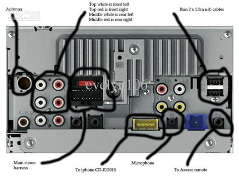 pioneer din stereo s with wiring diagram pioneer