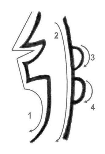 sei  ki  mental  emotional reiki symbol reiki