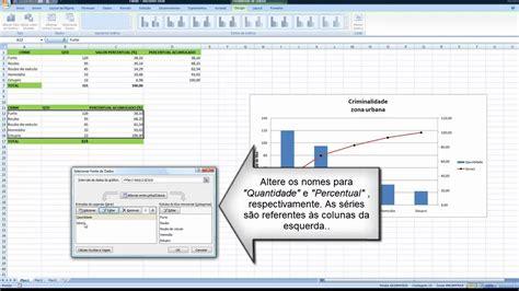 tutorial excel 2010 graficos tutorial como fazer gr 225 fico com barras e linhas no excel