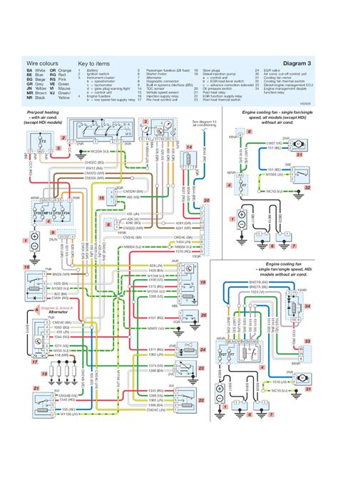 peugeot 206 air con wiring diagram choice image wiring