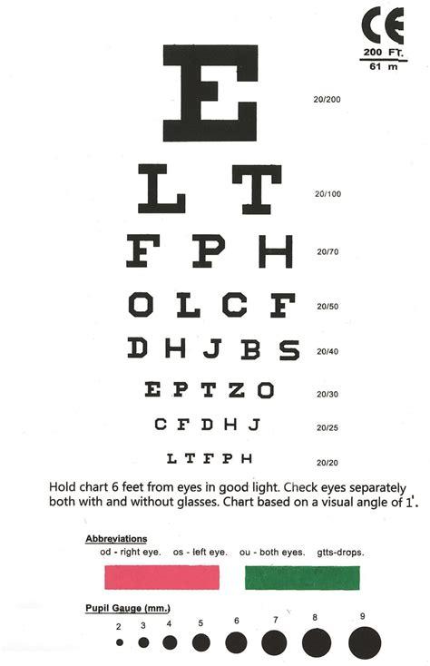 Printable Eye Chart Nz | rosenbaum pocket eye chart printable hairsstyles co