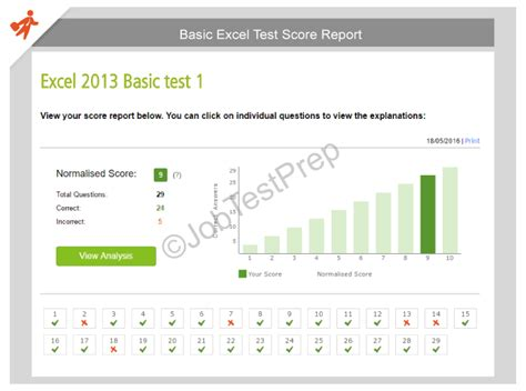 excel tutorial basic skills microsoft excel 2010 skills test free how to pass an