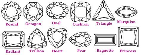 cuts of gem stones gem shapes the of gem
