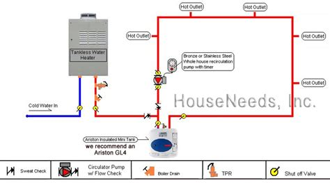 water heater circulating diagram tankless water heater with storage tank heating help