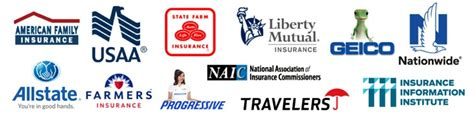 Top Car Insurance Companies by What To Look For In Car Insurance Tips By Insurers