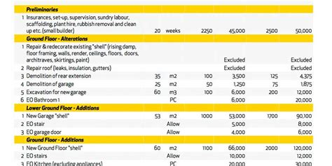 cost for layout design cost planning for residential projects hillarchitects