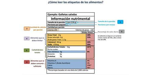 leer en linea la senyora stendhal pdf 191 c 243 mo leer las etiquetas de los alimentos clikisalud net fundaci 243 n carlos slim